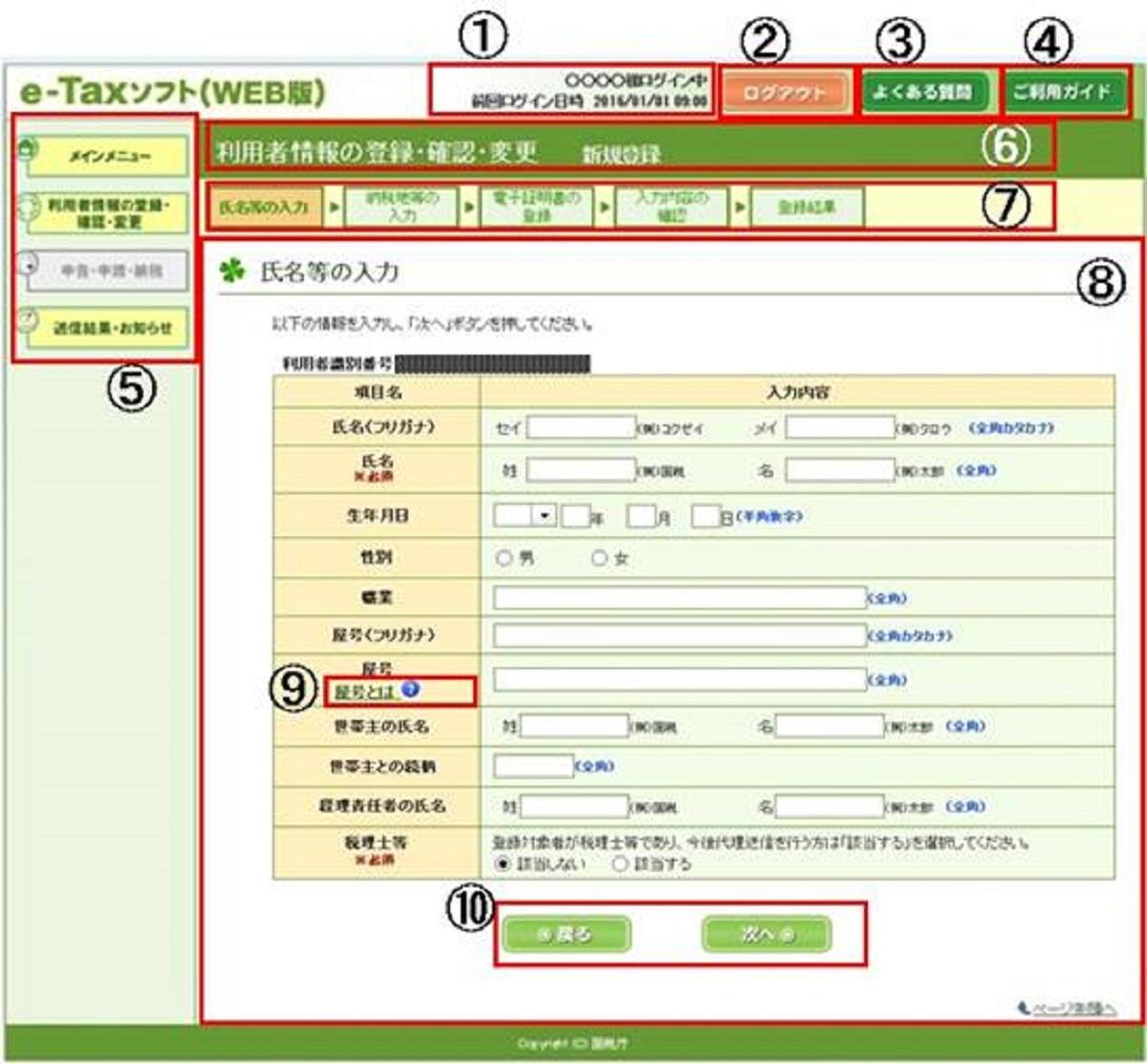 e-tax デメリット